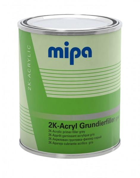 Mipa 2K-Acryl-Grundierfiller